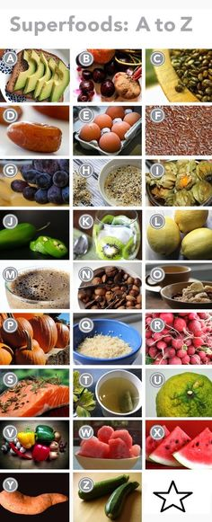 try to eat these foods each day and you won't have room for junk! obesity-strategy-count-your-nutritious-calories/