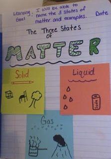 2nd Grade with Mrs. Wade: Matter