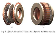 Magnax prepares to manufacture radically high powered pact axial flux electric motor magnax axial flux permanent magnet electric motor generator axial flux vs radial flux 4 reasons why axial flux machines have a higher power density Electric Motor Generator, Electric Motor For Car, Electric Car Conversion, Electric Van, Electric Power, Electronic Circuit Design, Diy Generator, New Energy, Save Energy