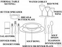 How to set a BREAKFAST TABLE w/China, Glass, & Flatware | Flatware ...