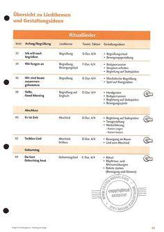 Singen im Kindergarten (Allgemeine Ausgabe) (4) Musica, Songs, Playing Guitar, Daycare Ideas, Sheet Music