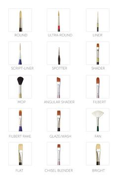 Anatomy of a Paint Brush Art Painting Tools, Painting Techniques, Acrylic Brushes, Paint Brushes, Paint Brush Sizes, Watercolor Paintings For Beginners, Cute Paintings, Butterfly Painting, Art Tutorials