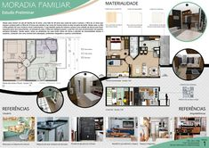 A grande maioria dos alunos de Arquitetura quando começam o curso possuem uma curiosidade sobre a questão do projeto voltado para interiores. Na FAU-UFRJ só temos um período na faculdade… Design Portfolio Layout, Layout Design, Interior Architecture Drawing, Architecture Panel, Architecture Portfolio, Interior Design Presentation, Architecture Presentation Board, Interior Design Portfolios, Interior Design Boards