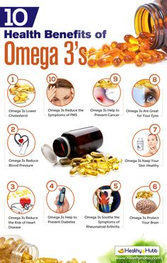 10 Proven Health Benefits of Omega 3's
