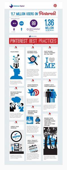 The Pinterest (P)infographic