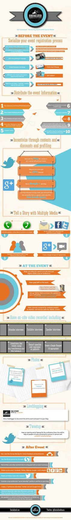 Marketing and Amplifying Your #Events with #SocialMedia
