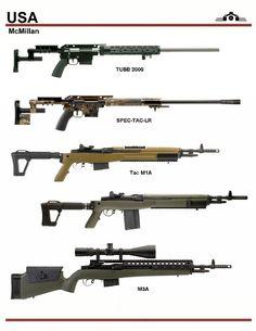 McMillan Firearms