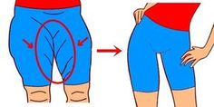 The Best Exercises to Lose Inner Thigh Fat at Home Trim down and tone your inner thighs with these 6 easy exercises - detailed illustrations and instructions included. Fitness Workouts, Fitness Motivation, Sport Fitness, Body Fitness, Easy Workouts, Fitness Diet, Health Fitness, Fitness Shirts, Thigh Exercises