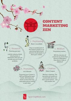 The Content Marketing Zen