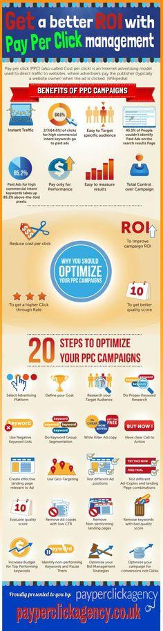 ppc infographic