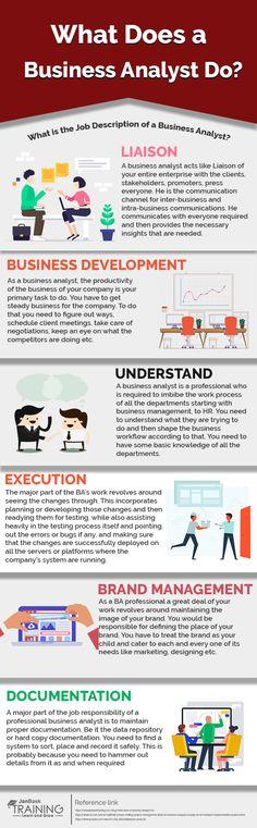 English Majors_Cote Piktochart Infographic Editor Career - photo editor job description