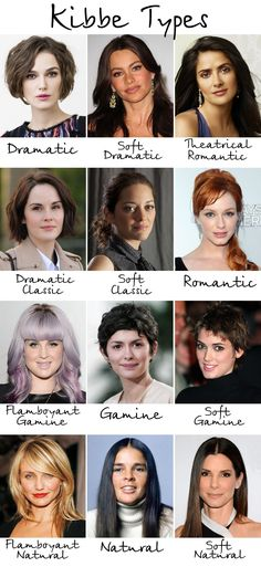 Kibbe's Celebrity Examples: Keira Knightley (Dramatic), Sofia Vergara (Soft Dramatic), Salma Hayek (Theatrical Romantic), Michelle Dockery (Dramatic Classic), Marion Cotillard (Soft Classic), Christina Hendricks (Romantic), Kelly Osbourne (Flamboyant Gamine), Audrey Tautou (Gamine), Winona Ryder (Soft Gamine), Cameron Diaz (Flamboyant Natural), Ali MacGraw (Natural), Sandra Bullock (Soft Natural)