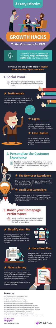 3 Crazy Effective Growth Hacks to Get Customers For Free [Infographic] Viral Marketing, Content Marketing, Internet Marketing, Online Marketing, Digital Marketing, Affiliate Marketing, Marketing Ideas, Business Marketing, Make A Survey