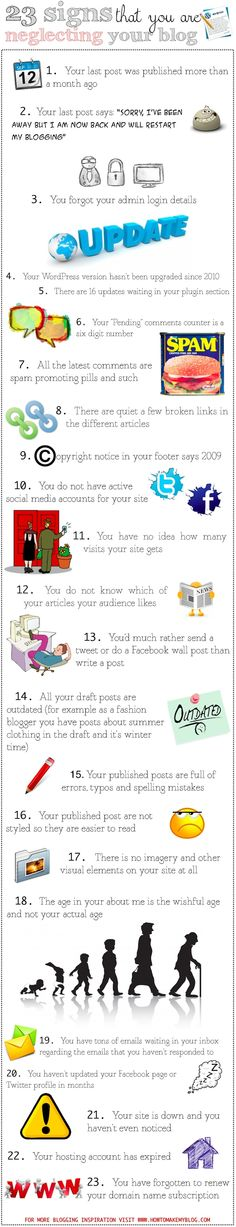 23 Signs that You are Neglecting Your #Blog
