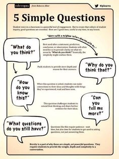 Great set of questions to organize a lesson.