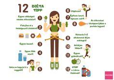 Eating Clean, Self Care, Tik Tok, Gymnastics, Health Fitness, Family Guy, Sport, Healthy, Food