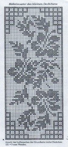 Filet Crochet Table Runner Free Chart Pattern Filet