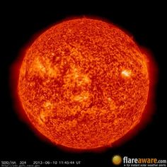 The hourly sun (at 11:45 am  UTC on 10 June 2013)