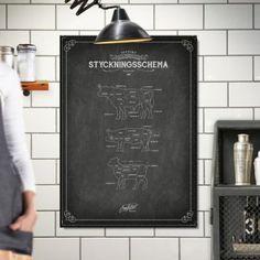 Styckningsschema poster