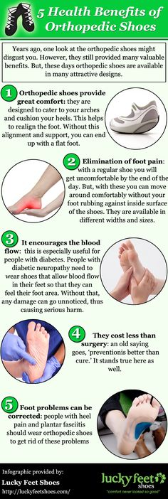 Years ago, one look at the orthopedic shoes might disgust you. However, they still provided many valuable benefits. Log on - http://luckyfeetshoes.com/
