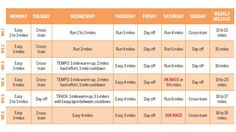 to Train for a Want to tackle a Try this intermediate training plan to be able to run a race in just 6 weeks.Want to tackle a Try this intermediate training plan to be able to run a race in just 6 weeks. Couch To 10k Training, 10k Training Plan, Half Marathon Training Plan, Race Training, Training Schedule, Training Tips, Running Training, 10k Races, Running Workouts
