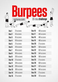 Although I absolutely hate them!  Burpee Challenge. Complete one challenge, start the next one on day 30!