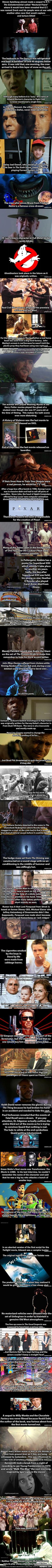 Interesting movie facts:
