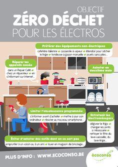Objectif zéro déchet pour les électros : astuces Green Tips, Green Box, Save The Planet, Zero Waste, Ecology, Amazing Gardens, Life Is Good, Saving Money, Budgeting