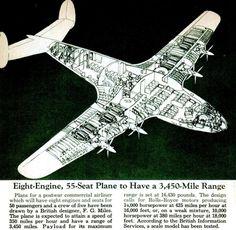 aerosngcanela: Avião Milles de oito motores