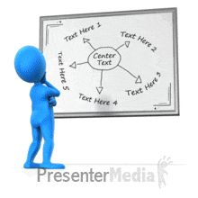 ID# 11183 - Pondering Board Text - PowerPoint Animation