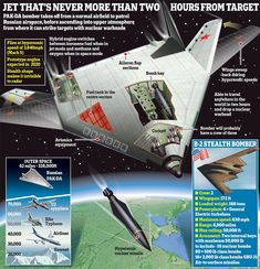 Russia reveals hypersonic stealth bomber that can launch nuclear attacks from space | Daily Mail Online
