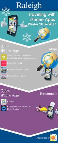 Raleigh iPhone apps: Travel Guides, Maps, Transportation, Biking, Museums, Parking, Sport and apps for Students.