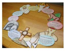 Easter story wreath with free printables on Scribd to print and then colour
