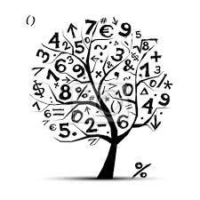 37 Mejores Imagenes De Simbolos Matematicos 5 Years Algebra Y