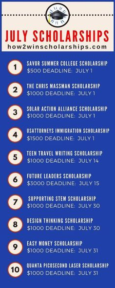 Apply for College Scholarships with HOT July Deadlines and find winning scholarship tips at how2winscholarships.com   #college #scholarships #ScholarshipMom #SummerScholarships