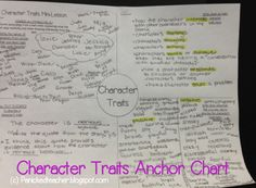 Character Traits Anchor Chart that is used to help students learn what character traits are AND to help students find evidence that supports their thoughts.  This anchor chart can be downloaded here.