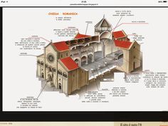 Art Station, Projects To Try, Architecture, Home Decor, School, Wood Interior Design, Roman Architecture, Medieval Art, Art History