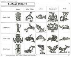 Image result for aboriginal art animals black and white