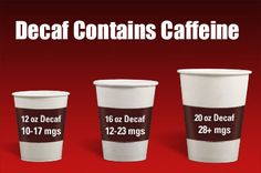 Many people are confused about decaffeination.  They think that decaf coffee beans are caffeine free.  Guess what?  That's what the coffee companies would like you to believe but it just isn't so.  However there's a delicious coffee alternative, Teeccino - more info at www.teeccino.com.au.