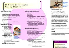 While all schools and classrooms have their own take on the structure of a 90-minute reading block, this parent brochure for Hillsboro Schools is a wonderful example of how to include parents in literacy education. It lays out the block's schedule, describes the different tools that are used and areas that are taught, and even mentions how reading instruction can take place at home. It is also a useful example of a block's structure.