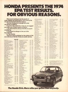 https://flic.kr/p/VTn5oN | 1974 Honda Civic Advertisement Motor Trend August 1974 | 1974 Honda Civic Advertisement Motor Trend August 1974