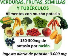 que frutas tienen sodio y potasio