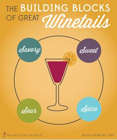 Winetail Building Blocks for the Perfect Holiday Drink | MO Wine Sweet Spice, Wine Recipes, Wines, Wine Cocktails, Holiday Drinks, Wine Making, Recipe Using, Missouri, Building