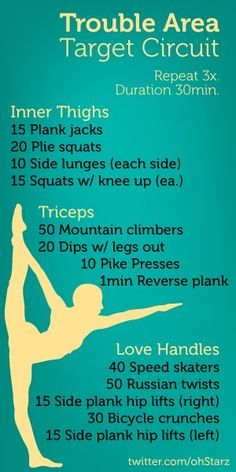 Great workout! I dont like saying trouble area! This routine will workout your inner thighs, triceps, abs very nicely!