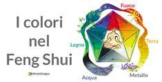 Casa Feng Shui, Fen Shui, Diy And Crafts, Aurora Sleeping Beauty, Hobby, Design, Sleep, Houses