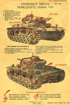 "Soviet army ""How to disable a Panzer III"""