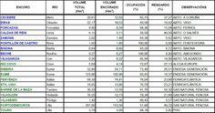 CORES DE CAMBADOS: OS ENCOROS GALEGOS AO 75%. CALDAS AO 50%