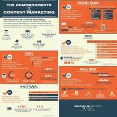 I comandamenti del Content Marketing.