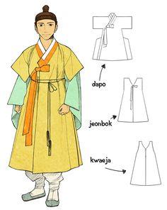 한복 | 겉옷