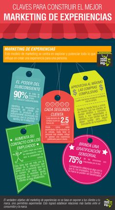 Claves para construir el mejor Marketing de Experiencias #infografía